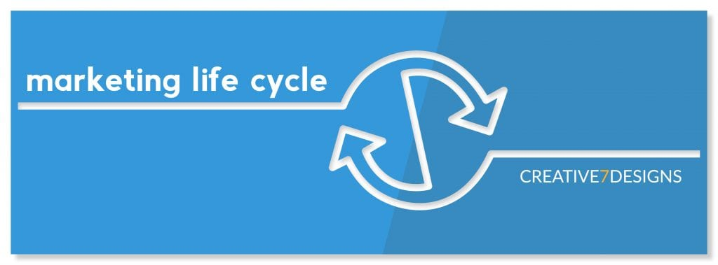 blue image with white circle images and marketing lifecycle on it